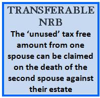 NRB trans